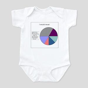 Rickroll Infant Bodysuit