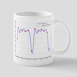 """Hello world!"" function Mug"