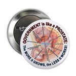 """Government Prostate 2.25"""" Button (100 pack)"""