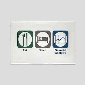 Eat Sleep Financial Analysis Rectangle Magnet