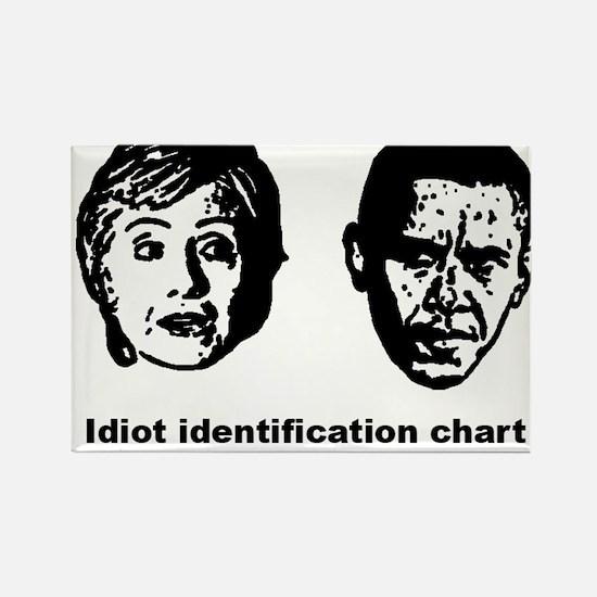 Cute Anti obama Rectangle Magnet (10 pack)