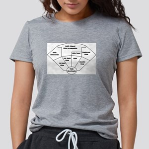 The Violist's Orchestra T-Shirt