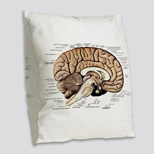 Human Brain Burlap Throw Pillow