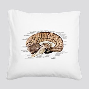 Human Brain Square Canvas Pillow