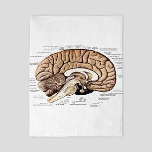Human Brain Twin Duvet Cover