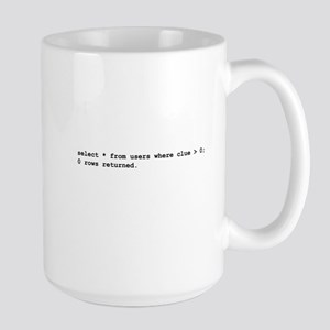 Users Where Clue > 0 Mugs