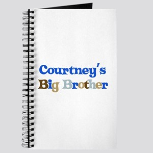 Courtney's Big Brother Journal