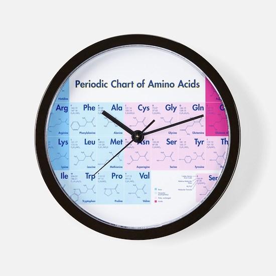 Cute Chemical elements Wall Clock
