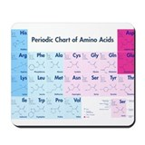Amino acid Mouse Pads