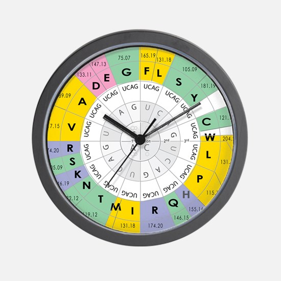 Unique Chemical elements Wall Clock