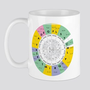 GeneticCode02circZ Mugs