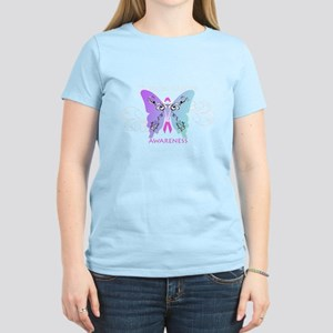 Thyroid Cancer Awareness Women's Dark T-Shirt T-Sh