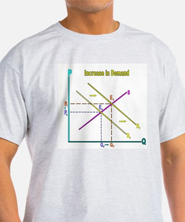 increase in demand T-Shirt