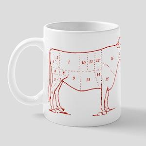 Retro Beef Cut Chart Mug