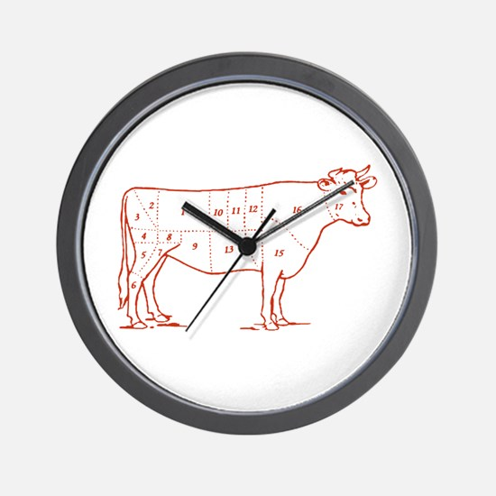 Retro Beef Cut Chart Wall Clock