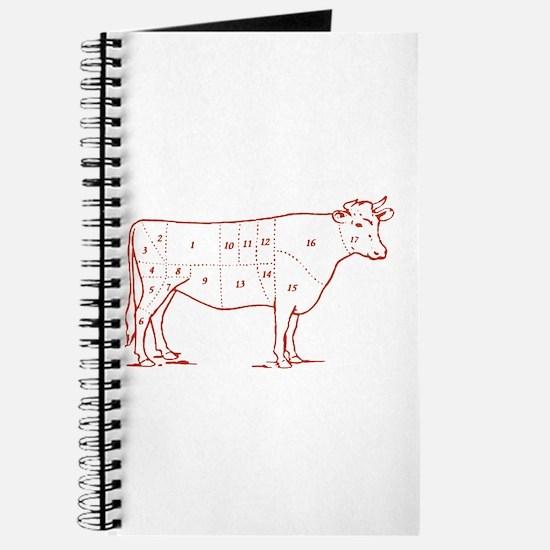 Retro Beef Cut Chart Journal