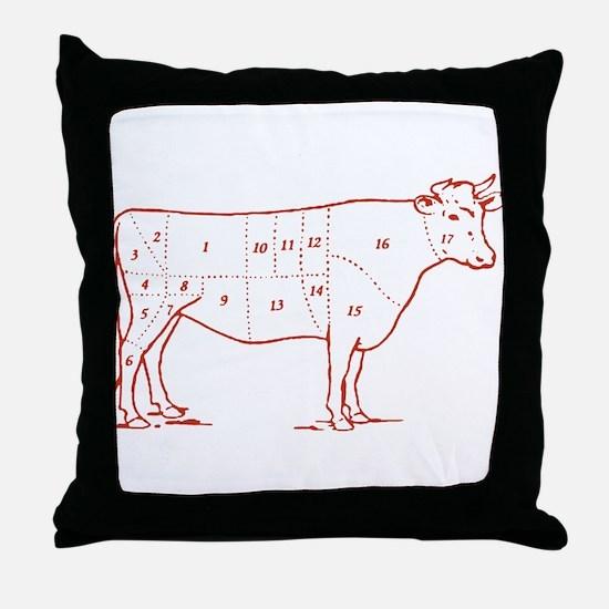Retro Beef Cut Chart Throw Pillow