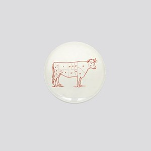 Retro Beef Cut Chart Mini Button
