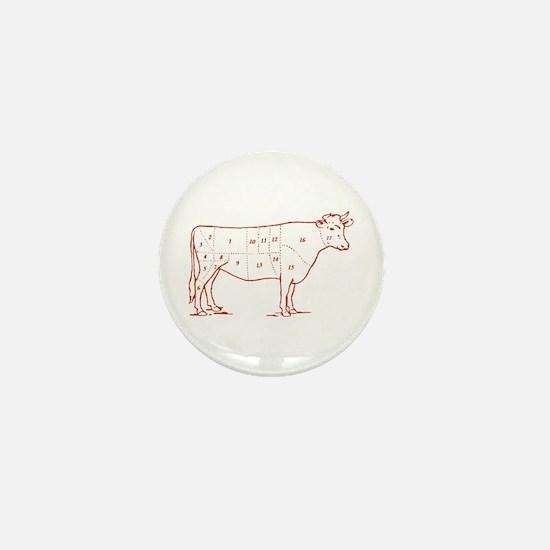 Retro Beef Cut Chart Mini Button