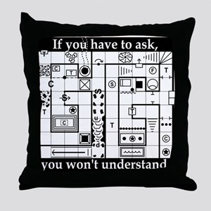 Dungeon Crawl Throw Pillow