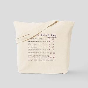 CRS vs. Fibro Fog Tote Bag