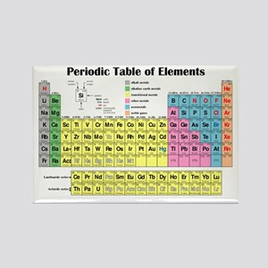 Periodic table magnets cafepress periodic table of elements rectangle magnet urtaz Image collections