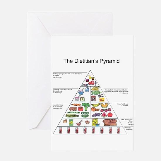 Dietitian's Pyramid Greeting Card