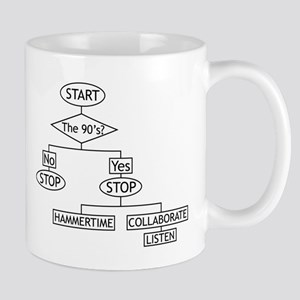 Flowchart LIGHT Mugs