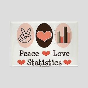 Peace Love Statistics Rectangle Magnet