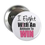 Breast Cancer Attitude 2.25