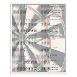 Out Chart - Dartboard