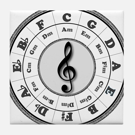 Grayscale Circle of Fifths Tile Coaster