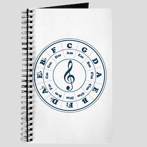 Dk. Blue Circle of Fifths Journal