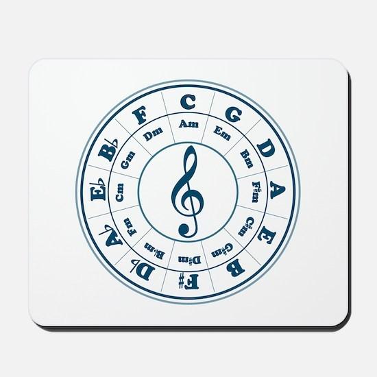Dk. Blue Circle of Fifths Mousepad