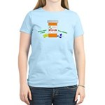 Better Than A Latte Women's Light T-Shirt