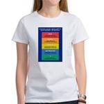 WE ARE NOT AFRAID! Women's T-Shirt