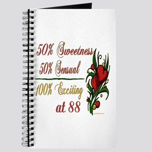 Exciting 88th Journal