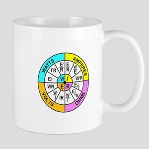 Ohm's Law - color Mug