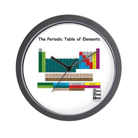 Color Enhanced Periodic Table Wall Clock