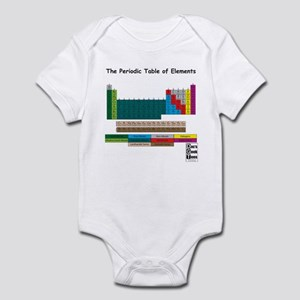 Phd periodic table baby clothes accessories cafepress color enhanced periodic table infant bodysuit urtaz Images