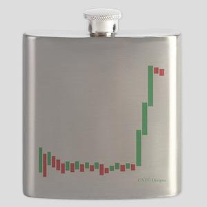Short Squeeze Bar Graph Flask