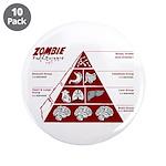 Zombie Food Pyramid 3.5
