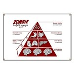 Zombie Food Pyramid Banner
