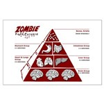 Zombie Food Pyramid Large Poster