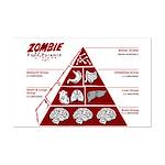 Zombie Food Pyramid Mini Poster Print