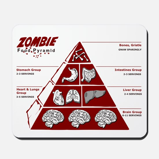 Zombie Food Pyramid Mousepad