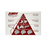 Zombie Food Pyramid Rectangle Magnet (10 pack)