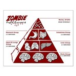 Zombie Food Pyramid Small Poster