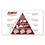 Zombie Food Pyramid Rectangle Sticker 50 pk)