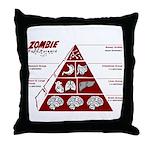 Zombie Food Pyramid Throw Pillow